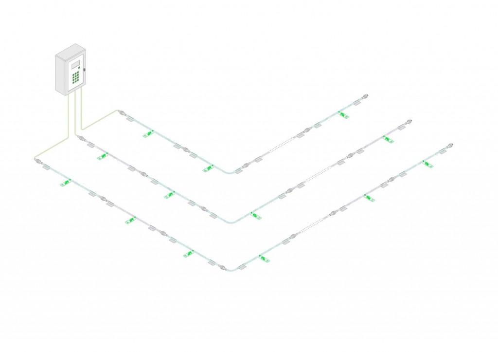 Diagramme 1: Détection avec localisation de fuites d'eau et d'acides AVEC CENTRALE FG-SYS