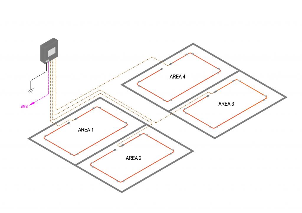 diagramme - Détection avec localisation de fuites d'hydrocarbures AVEC CENTRALE FG-ALS4-OD