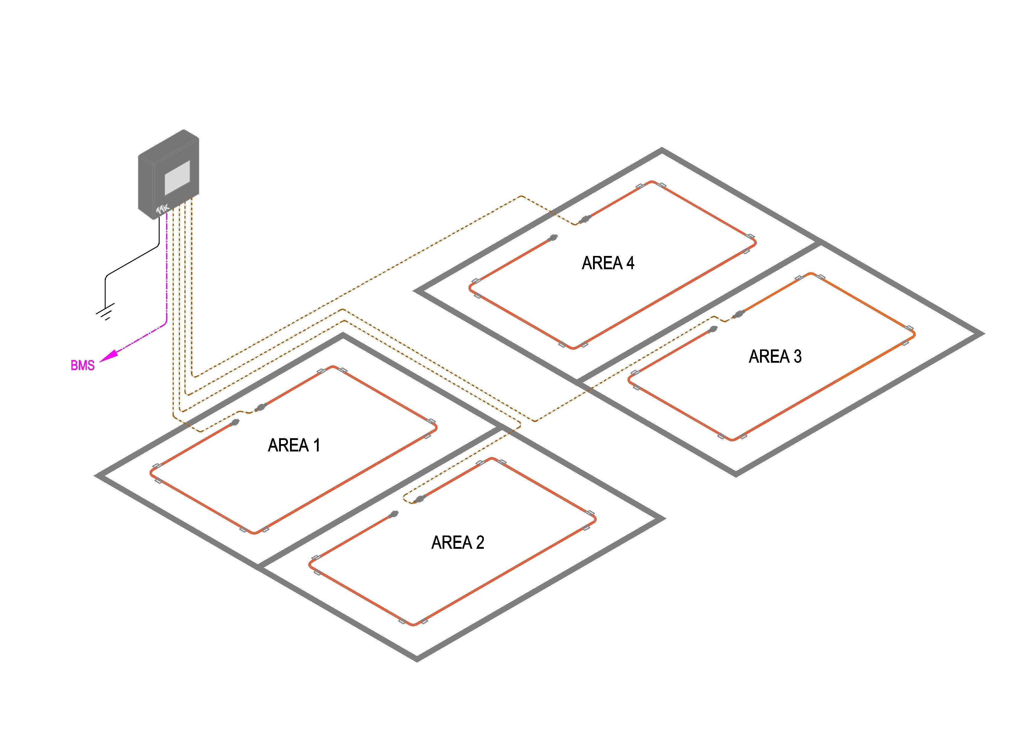diagramm - Ölleckerkennung Ortungs-Lösungskonzepte MIT FG-ALS4-OD-EINHEIT