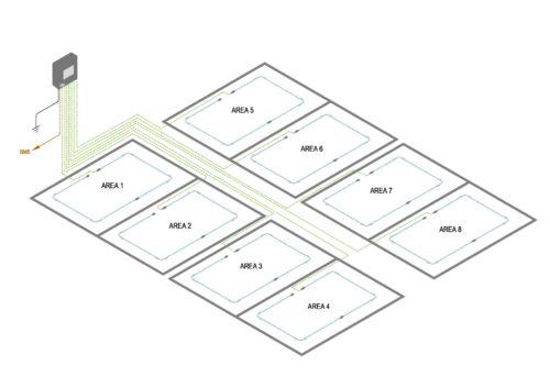 Diagramme - Détection avec localisation de fuites d'eau et d'acides AVEC CENTRALE FG-ALS8