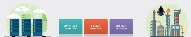 TTK expertise focuses in 2 fields:Water Leak DetectionandOil Leak Detection (Fuel leak detection).