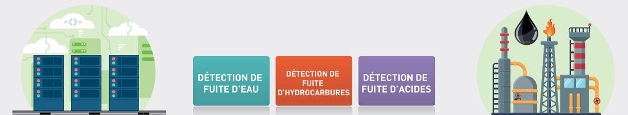 TTK fabricants mondiaux de systèmes de détection de fuites de liquide, destinés aux applications commerciales et industrielles