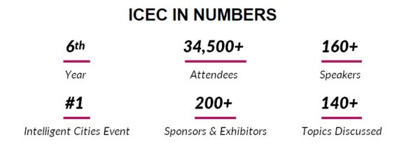 TTK attend in ICEC Cairo Egypt 2020